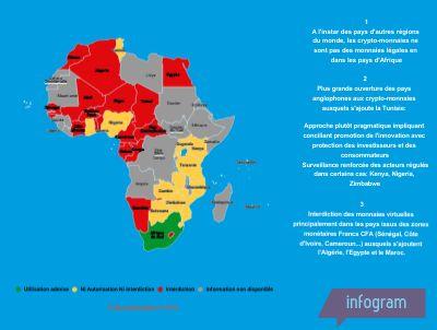 régulation crypto-monnaies Afrique